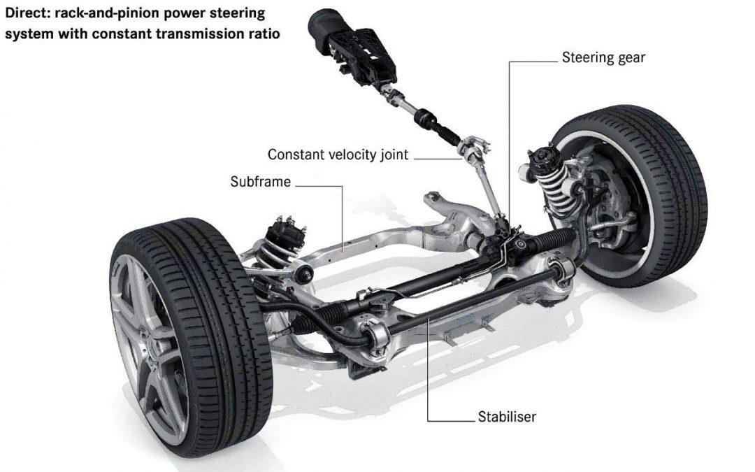 Power Steering Pump Replacement Service And Cost